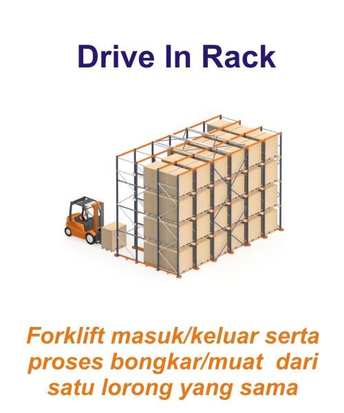 Harga Jual Rak Gudang Heavy Duty Flow Rack Drive In
